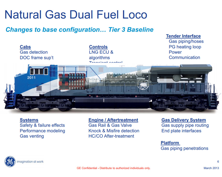 How To Short Natural Gas